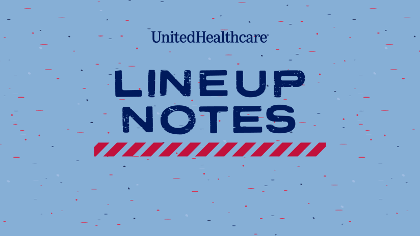 2021 Lineup Notes