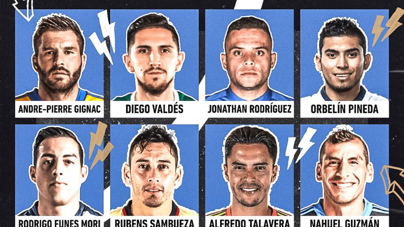 MLS-Skills-Challenge-LigaMX-Roster-4x5