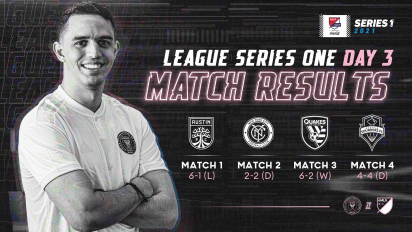 Recap: eMLS League Series One | Day 3 (2021)