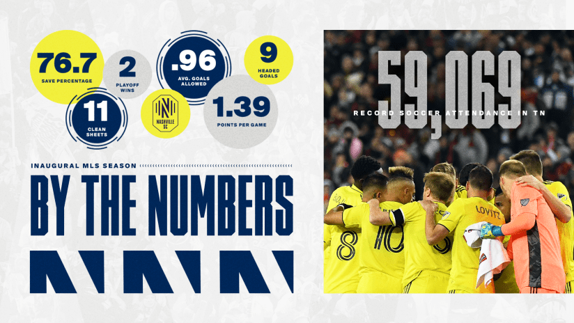 Inaugural Season By The Numbers, 12.10.20