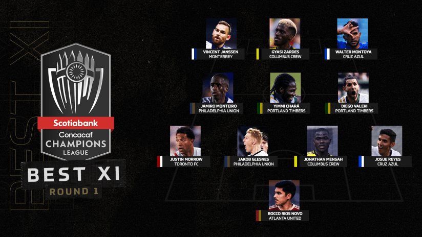 Monteiro and Glesnes named to Best XI for CCL Round of 16