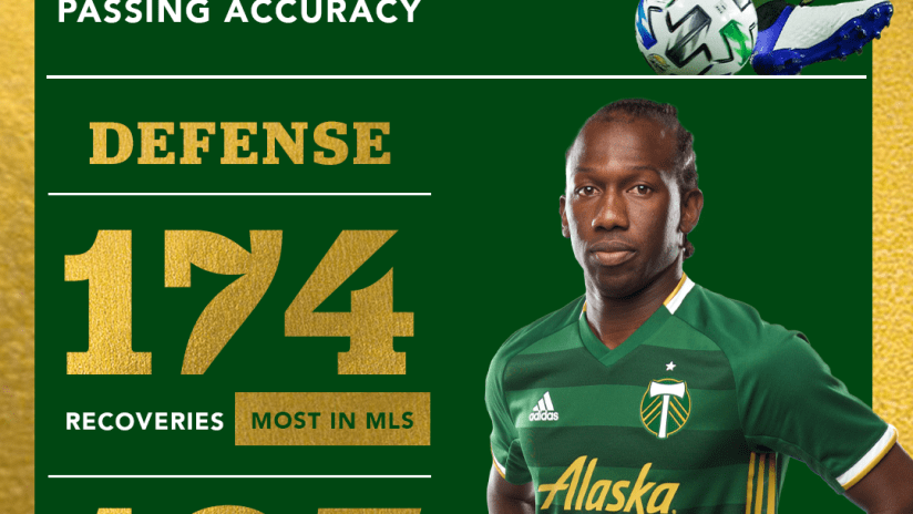 Infographic | Diego Chara's 2020 Best XI Season By The Numbers -