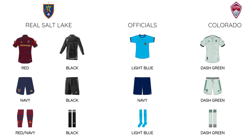 RSL vs COL Kits