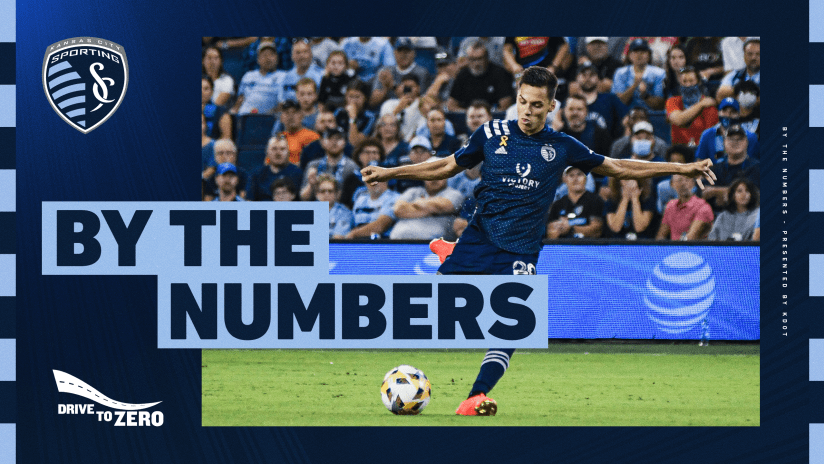 By the Numbers - Oct. 3, 2021