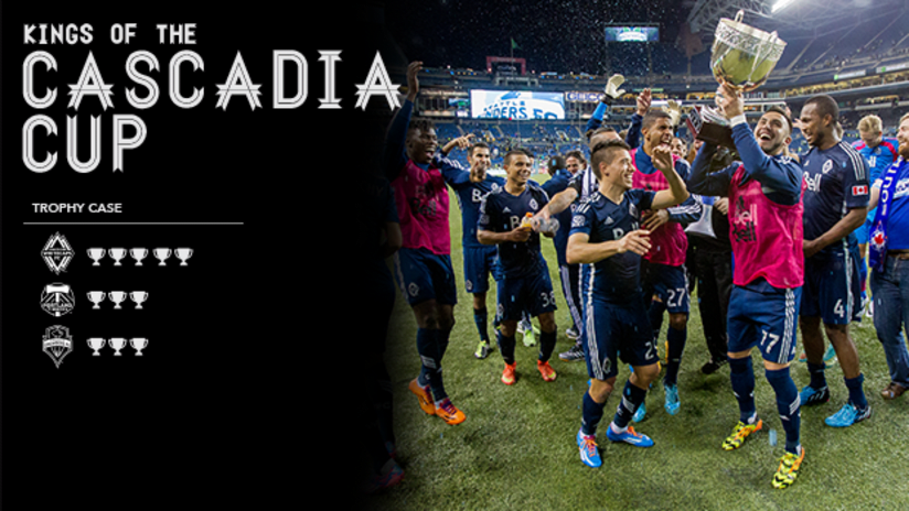 Kings of the Cascadia Cup