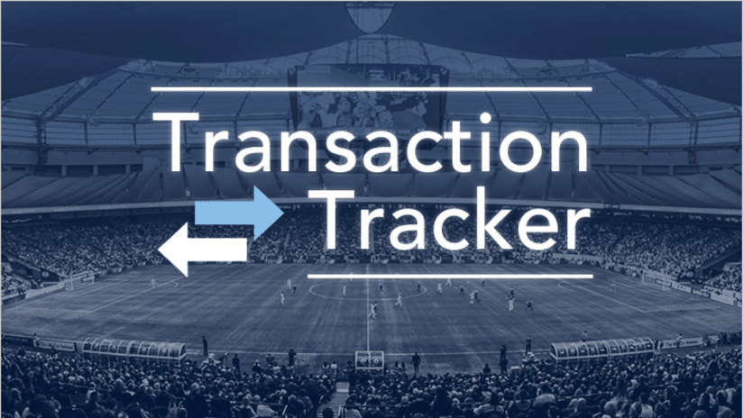 Transaction Tracker - 2017