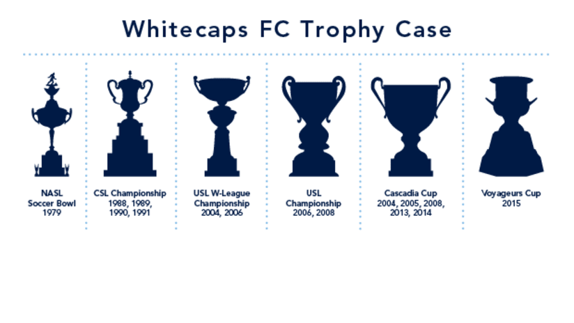 Trophy Case (620x350)