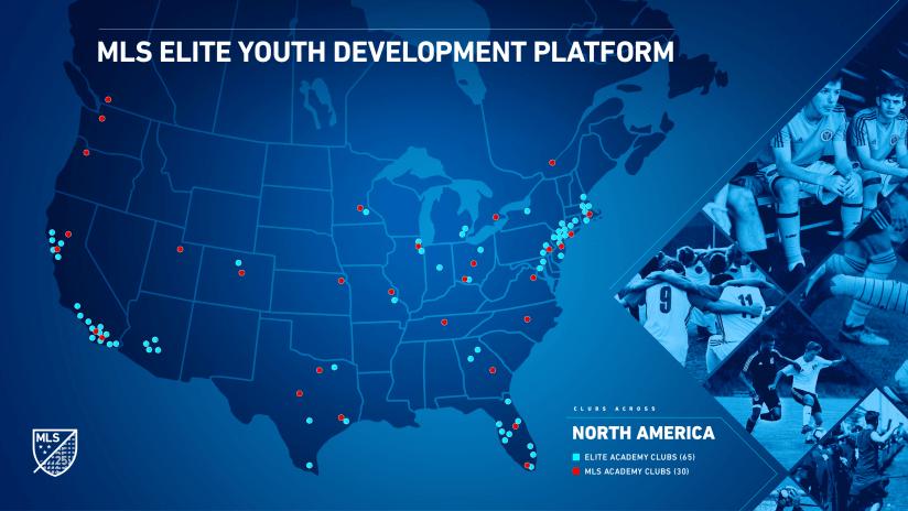 MLS Elite Youth Development Platform