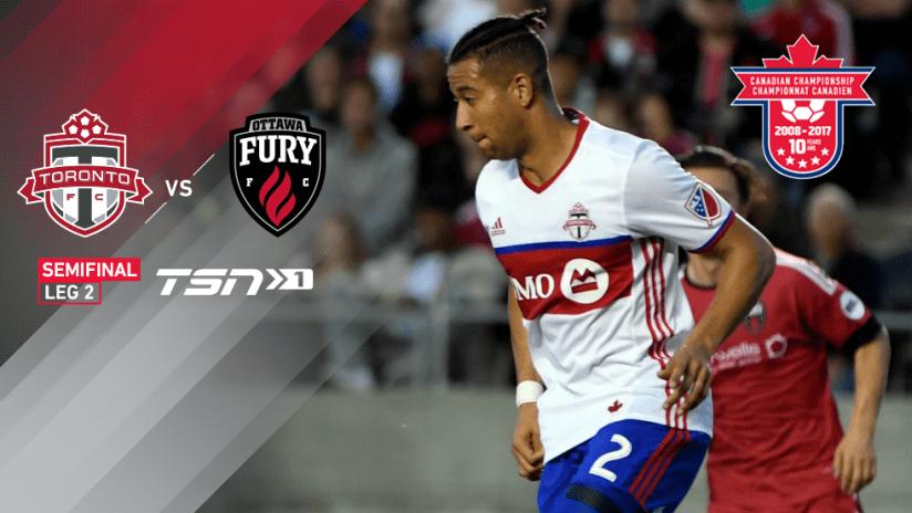 Justin Morrow - Toronto FC - Canadian Championship