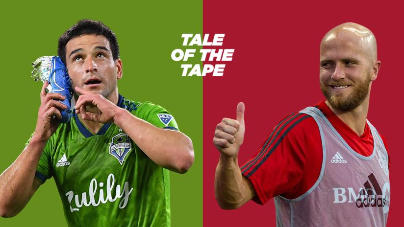 MLS Cup - 2019 - Tale of Tape: Midfielders