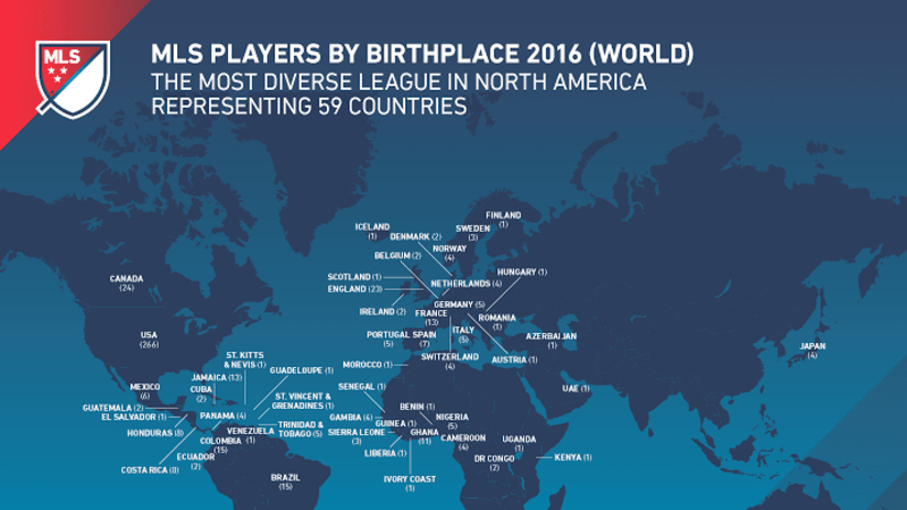2016 Player Diversity map