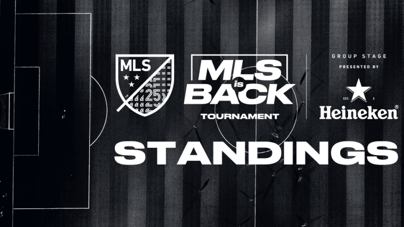 MLS is Back Tournament - standings - primary image