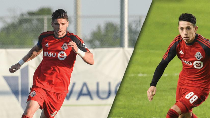 Toronto FC signings