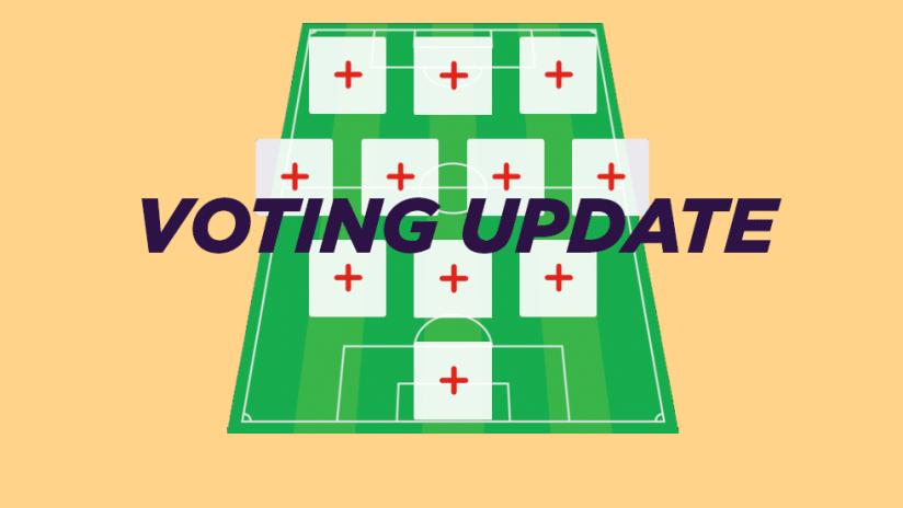 All-Star - 2019 - voting update - v0