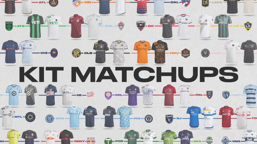 Kit Matchups: What your club is wearing for MLS Week 1