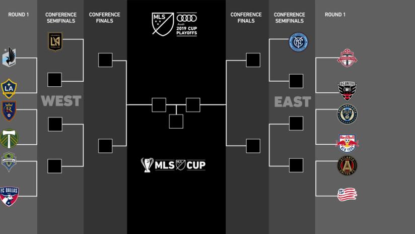 Playoffs - 2019 - Bracket - primary image