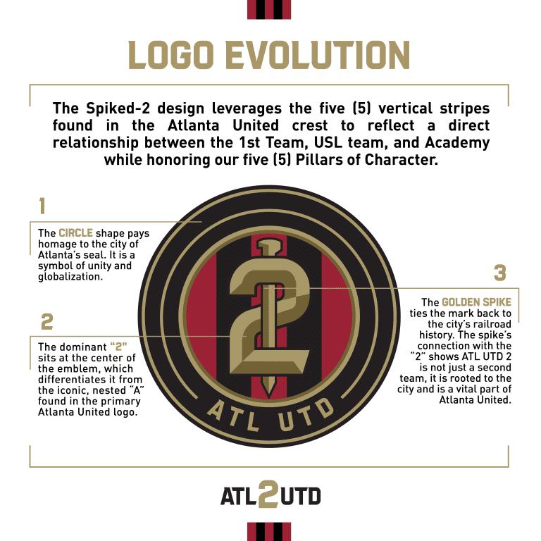 180109 ATL UTD 2 Logo Evolution
