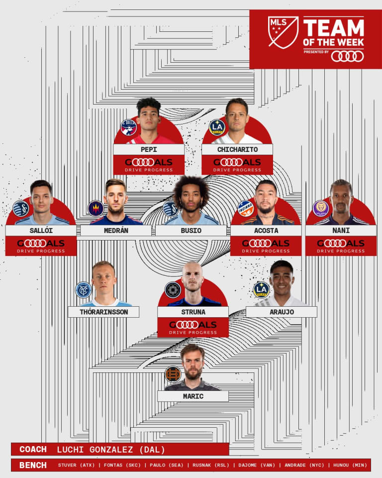 Álvaro Medrán lands spot on MLS Team of the Week -