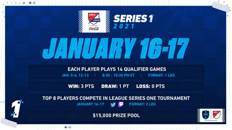 eMLS League Series One preview: How to follow new Chicago Fire signing Kid M3mito -
