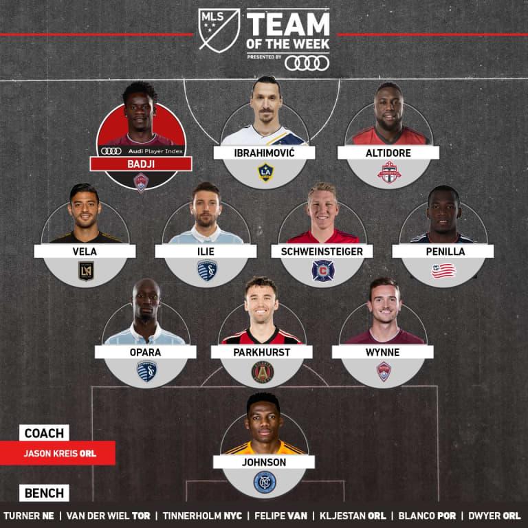 Bastian Schweinsteiger named to MLS Team of the Week for Week 5 -