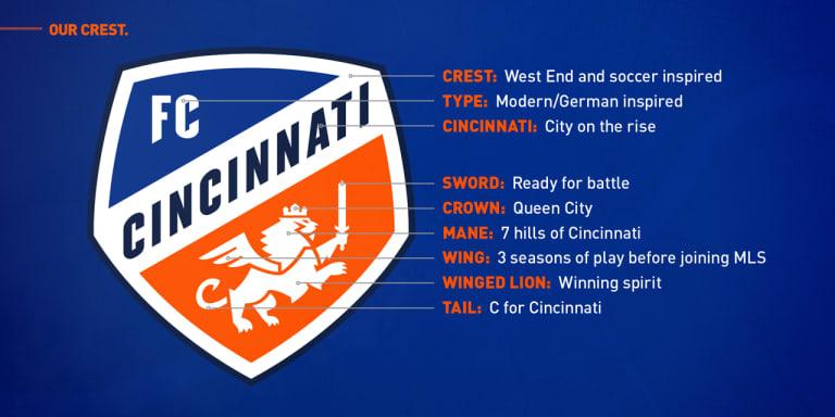 MLS Brand -