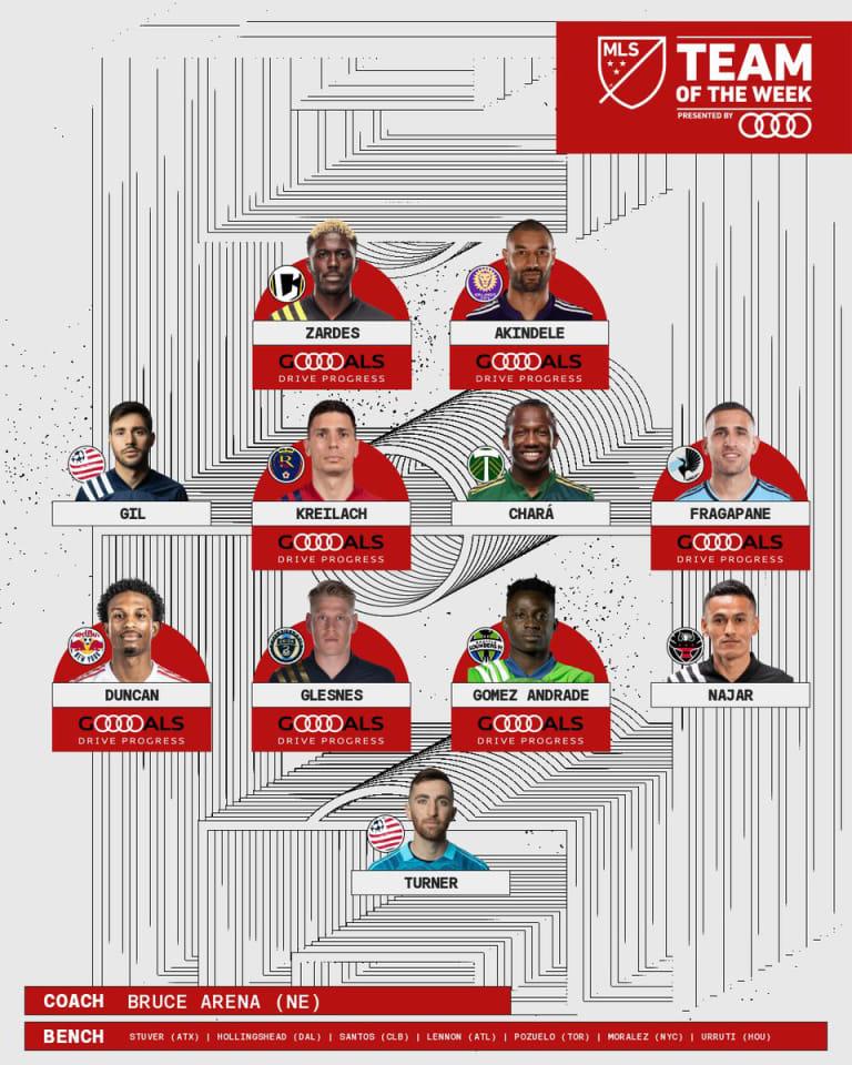 TEAM OF THE WEEK | Zardes, Santos named to MLSsoccer.com Team of the Week -