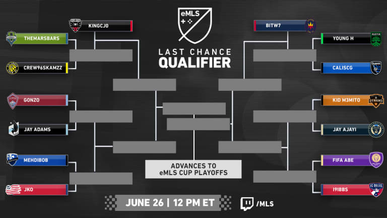 Esports   Ellix to compete in eMLS Cup qualifier on June 26 -