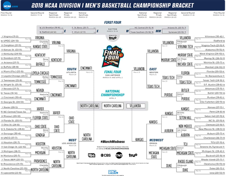 MARCH MADNESS | Can you beat Berhalter's bracket? -