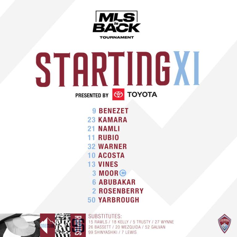 Colorado Rapids vs Minnesota United FC | Roster Notes | July 22, 2020 -