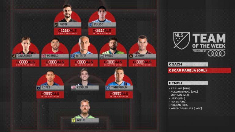 Ryan Hollingshead Named to MLS Team of the Week Bench for Week 15 -