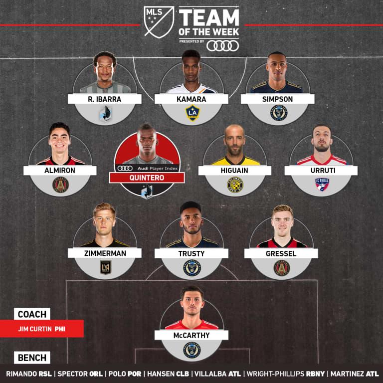 Maxi Urruti Named to MLS Team of the Week for Week 30 -