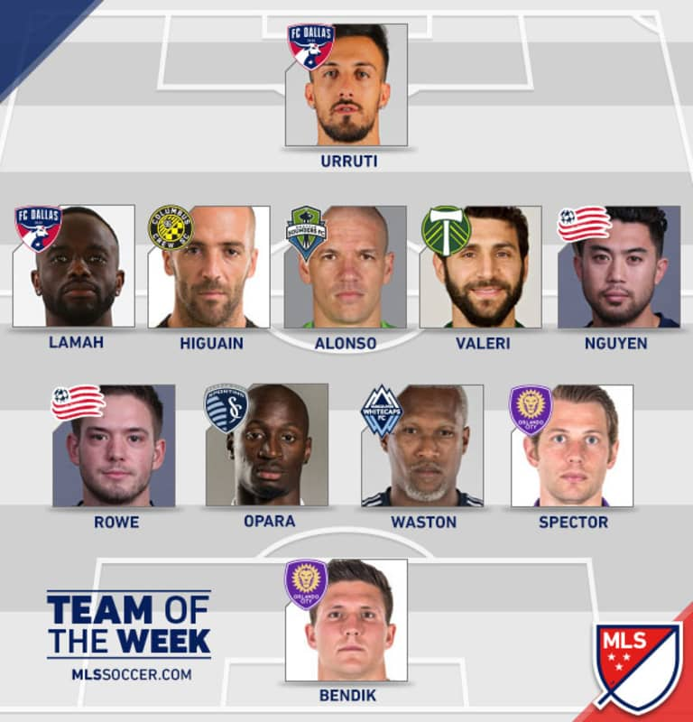 FC Dallas' Roland Lamah and Maximiliano Urruti named to MLS Team of the Week for week 14 -