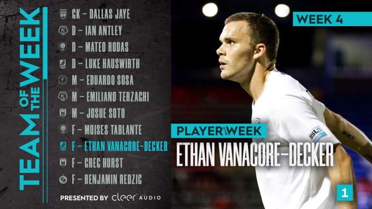 Beni Redzic Named to USL League One Team of the Week for Week 4 -