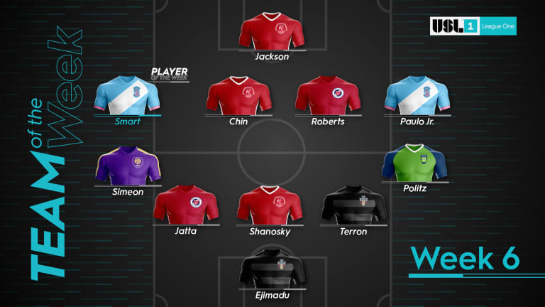 Alfusainey Jatta and Thomas Roberts Named to USL League One Team of the Week for Week 6 -