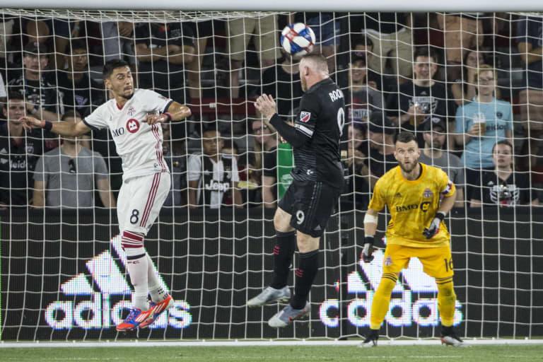 RECAP   D.C. United split points with Toronto FC on Saturday night -
