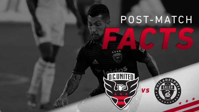 Post Match Facts   #DCvPHI -