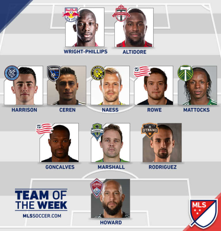 Raúl Rodríguez named to MLSsoccer.com's Team of the Week -