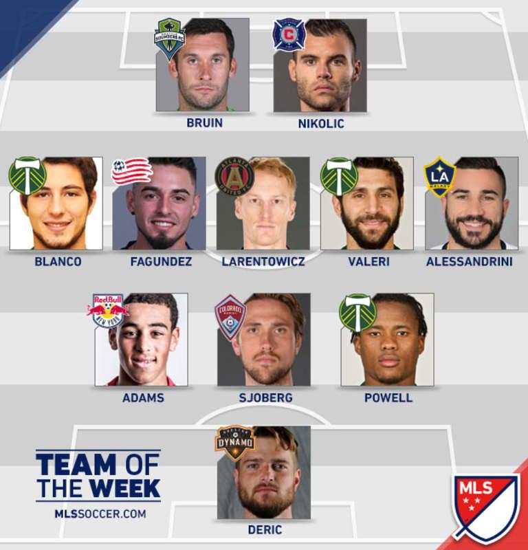 Tyler Deric earns a spot on the MLSsoccer.com Team of the Week for Week 32 - https://league-mp7static.mlsdigital.net/images/TEAMoftheWEEK-2017-32.jpg?fuld0_Dtiz4wA0_sgAWdLzqiCeigiYbA