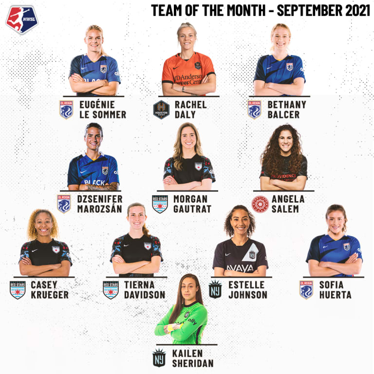 Team-of-the-Month-September