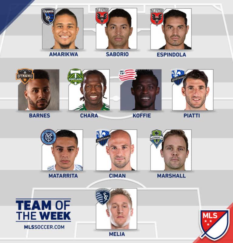 Giles Barnes named to MLSsoccer.com Team of the Week (Week 6) -