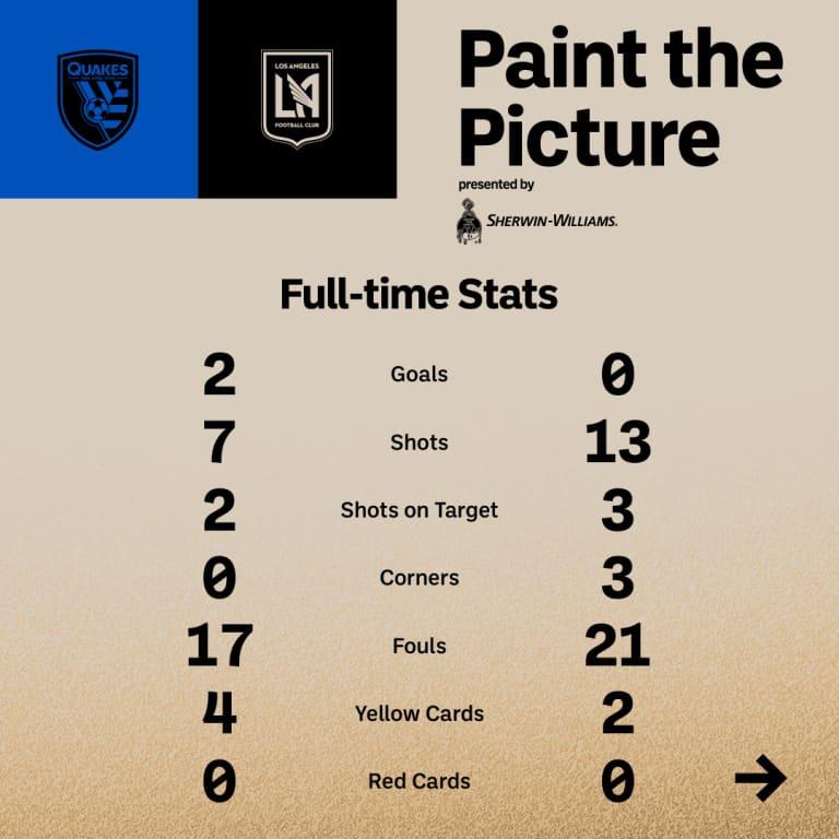 LAFC_SJ_Match_Recap_092521_IG_02