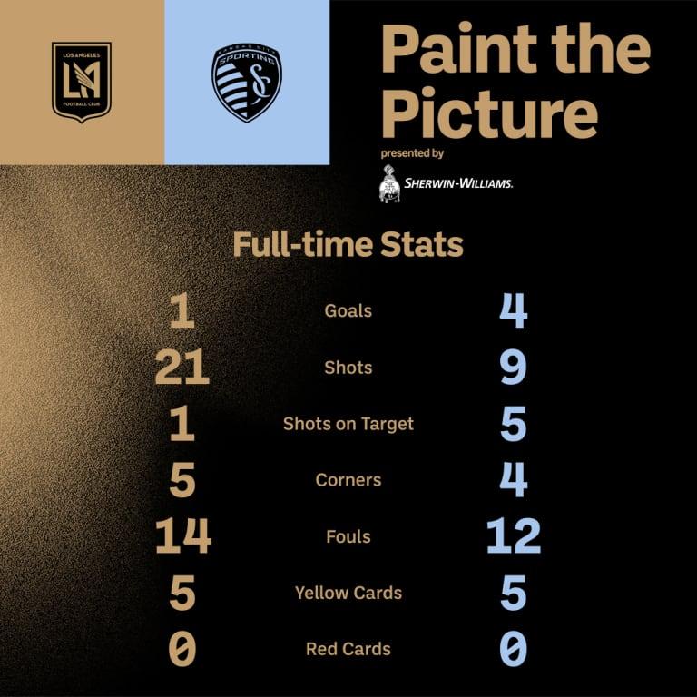 LAFC_Kansas_Match_Recap_080421_IG_02