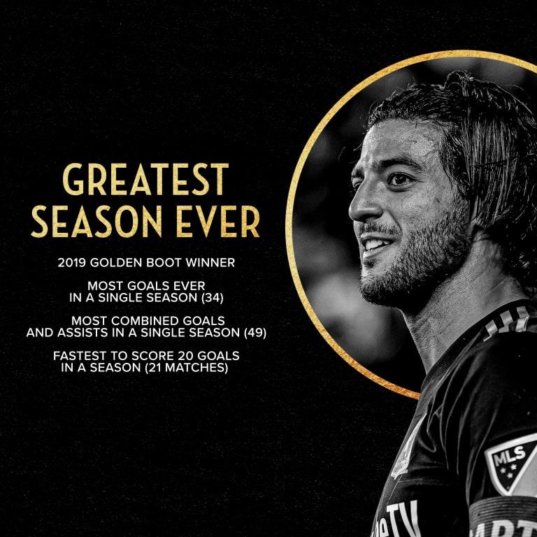 MLS MVP - GSE