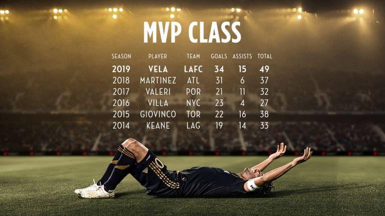 Vela Completes Greatest Season Ever With MLS MVP Award -