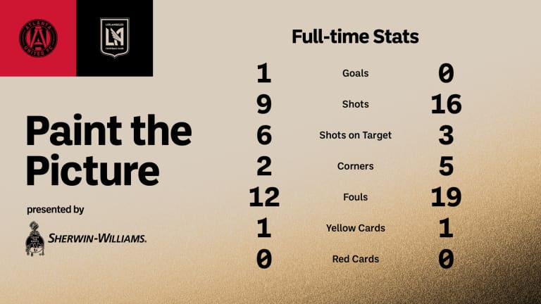 LAFC_ATL_Paint_the_Picture_081521_Twitter