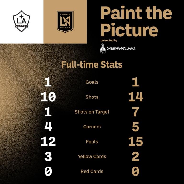 LAFC_Galaxy_Match_Recap_100321_IG_02