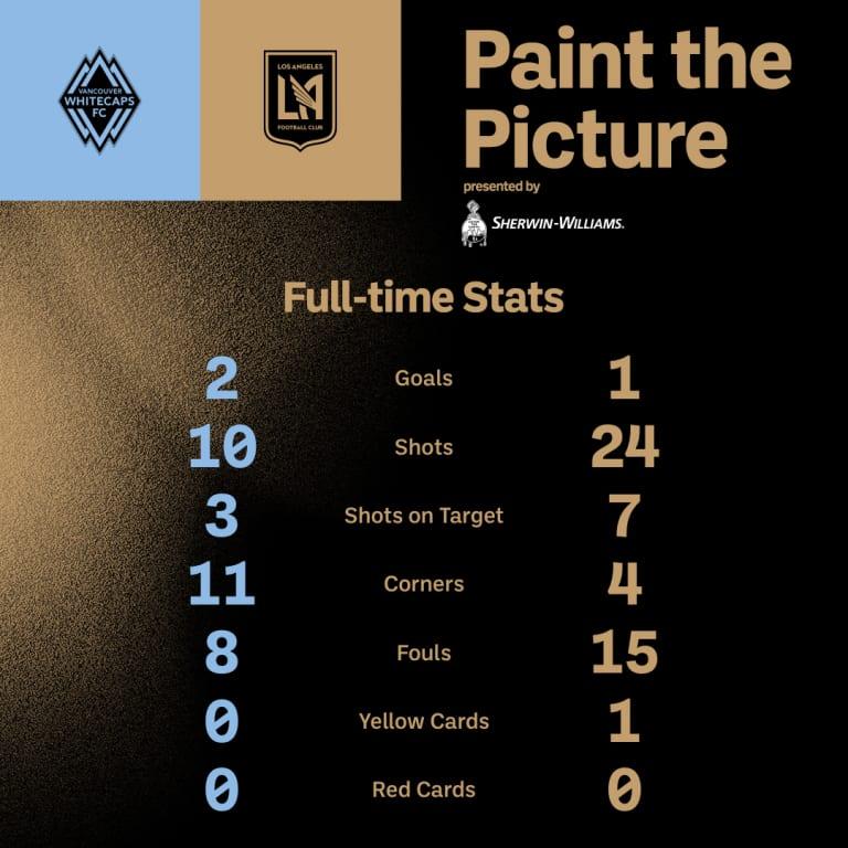 LAFC_Vancouver_Match_Recap_082121_IG_02