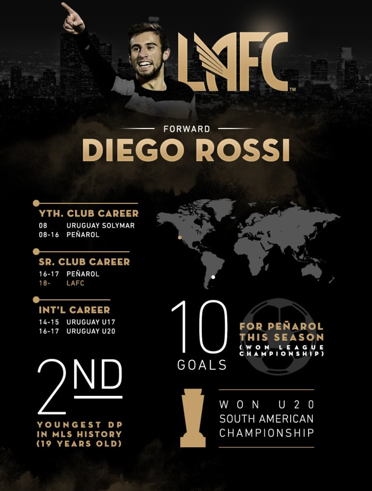 Diego Rossi -