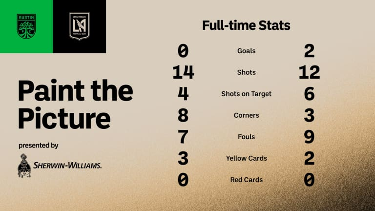 LAFC_Austin_Paint_the_Picture_070721_Twitter