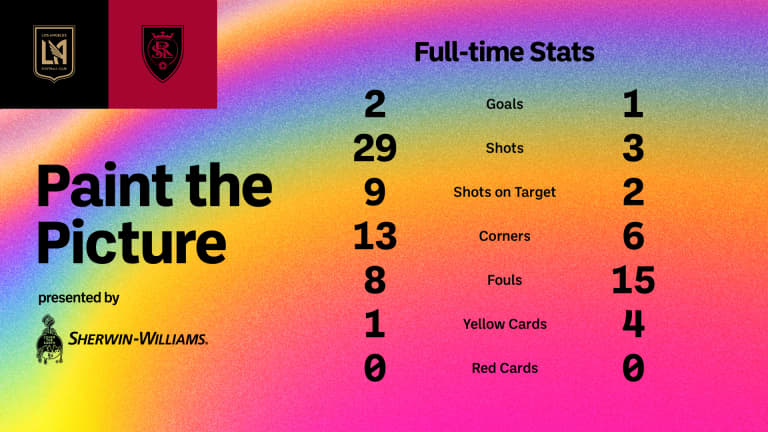 LAFC_RSL_Paint_the_Picture_071721_Twitter